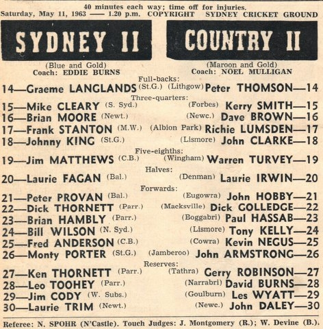 1963 was the year that Jim played in the Sydney II team.